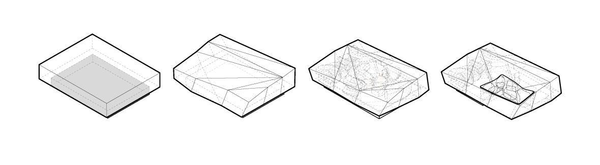 Form Diagram