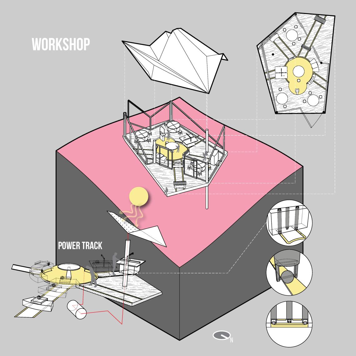 Workshop Construct Plot