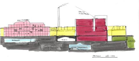 Section Masterplan